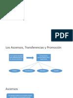 ascensos-transferencia-y-promocion.pptx