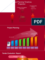 Project Planning Timelines Projection