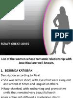 Rizal's Great Loves