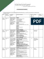 Françaisrecrutement bab ezzour.pdf