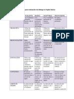 Rúbrica para la evaluación de diálogos en inglés