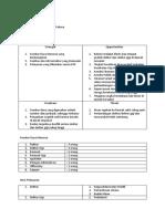 laporan sl blok 20.docx
