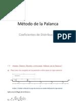 Método de la Palanca.pptx