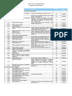 Nomenclador de Actividades Anexo I Ley Pcial 440