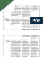 Comparison_PD_1006_and_RA.docx