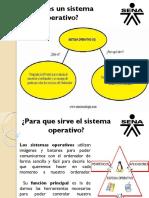 SISTEMAS OPERATIVOS.pptx