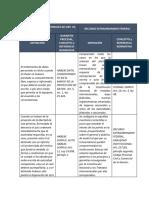 API 4 - Derecho Procesal IV