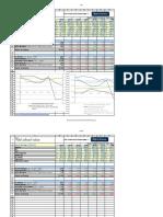 Dupont Analysis Calculator