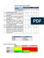 Analisis y Evaluaciòn _Tratamiento de Riesgos_Controles