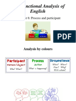 Ch6 Process and Participant the Functional Analysis of English
