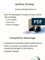Porters model