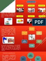 Software de Comercializacion 2
