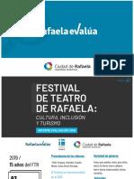 Rafaela Evalúa - Ftr 2019