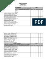 Revisión Cobertura Curricular Orientacion 1 Basico