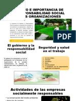 Impacto e Importancia de La Responsabilidad Social de Las Organizaciones