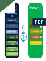 Infografia Internet de Las Cosas