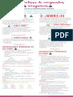 nomenclatura de compuestos inorgancos.pdf