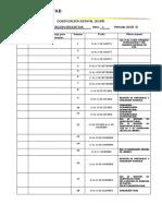 Dosificación Estatal.docx