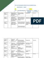 Cronograma de Practicas de Semiologia 1