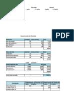 Costo de Produccion Por Procesos ORANGE BUDA