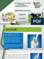 I Unidad - La Leche.pptx