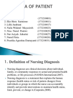 Diagnosa of Patient