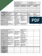 PerDev DLL july (18th Week).docx