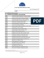 Tokyo MOU Deficiency Codes (December 2017)