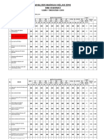 ANALISIS PPT 2018