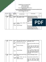 4.1.1.4a Bukti Monitoring,Evaluasi,Analisis INDIKATOR MUTU KLINIS