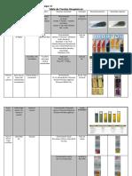 Tabla-de-Pruebas-Bioquimicas 2.pdf