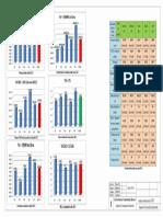 Planșa 1 Analiza Indicatorilor 2017