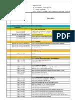 Additional Flowline MDR (AEM) Meeting 10Apr19 MAN Ans SR Sae, HDA