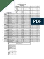 Plan de Estudios 2014 -Codigo