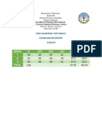 Consolidated Test Result