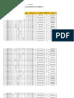 2nd Quarter Item Analysis