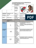 Ficha Personal de Jugador Steven Zuñiga