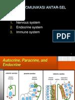2019 ACTH-Kortikosteroid & Antagonis.ppt