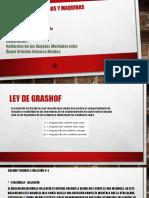 Ley de Grashof