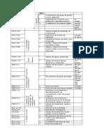Resumen de Programas y Proyectos