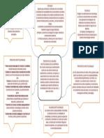 Mapa Mental propositos empresariales.docx