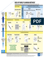 Family-Planning-Methods-2014.pdf