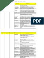 LAMPIRAN_DAFTAR_JUDUL_PESERTA_MONEV_2014.pdf