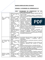 PROGRAMACION CURRICULAR DE INGLES DE 5.docx