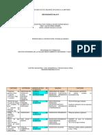 Matriz Med- Ambiental Eco-balance Mipyme
