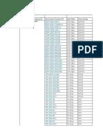 Matrix de Compatibilidad Transceivers Para C9500-48Y4C