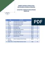 Listado IES Receptoras IRP20