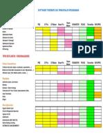 Aplicaciones de los diferentes paquetes del Thermoflow
