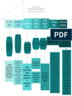 Plantilla Línea del Tiempo.pdf