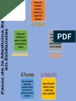 Medicina Basada en Evidencias - Abraham Raya Jimenez (3)